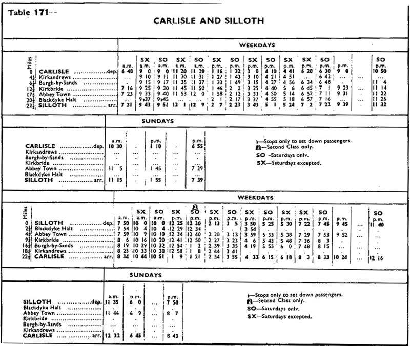 Silloth Railway Timetable